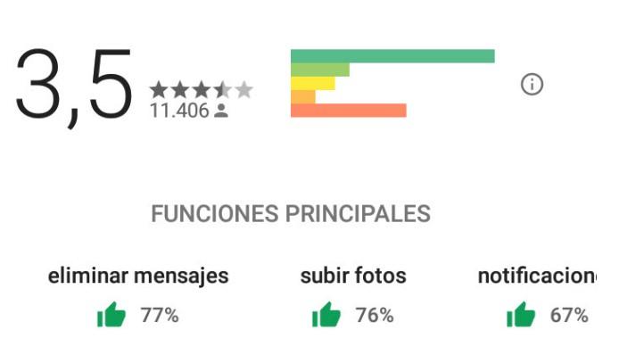 idates valoracion app